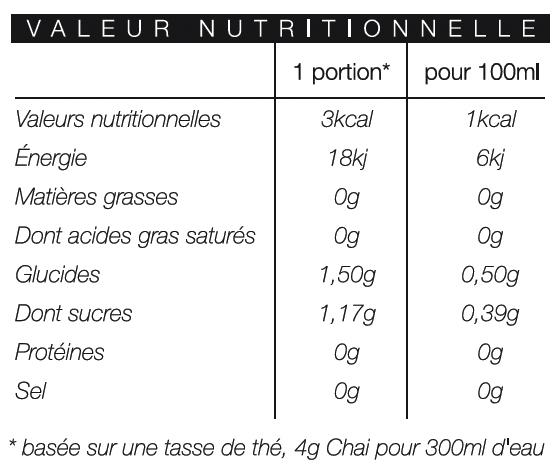 Valeur nutritionnelle Chai