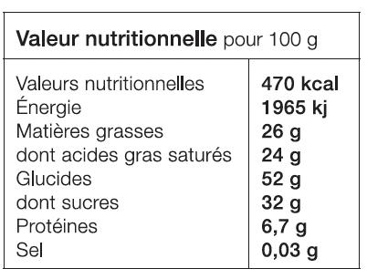 Valeur nutritionnelles Green Paste