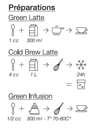 Green Paste préparation matcha latte