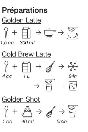 Golden Paste préparation