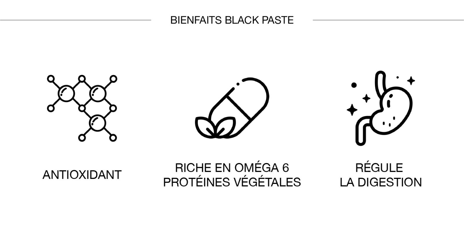 Bienfaits sésame noir et charbon végétal
